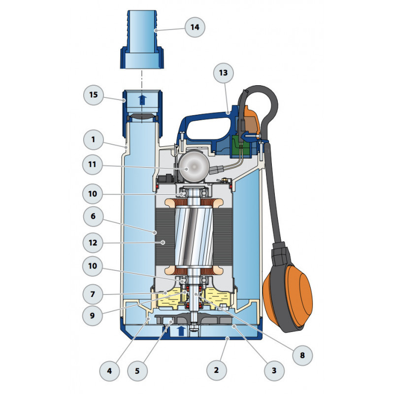Pompe de relevage eaux pluviales monophasé 220V - 0.37Kw - 220L/min