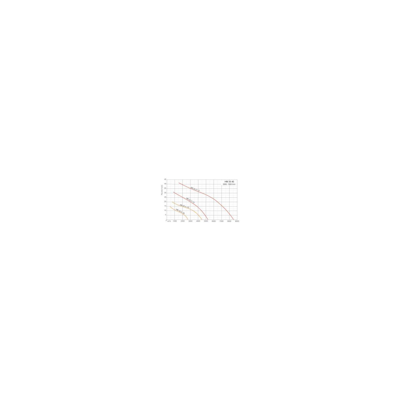 Ventilateurs axiaux tubulaires HMA Ø35T4 1/6