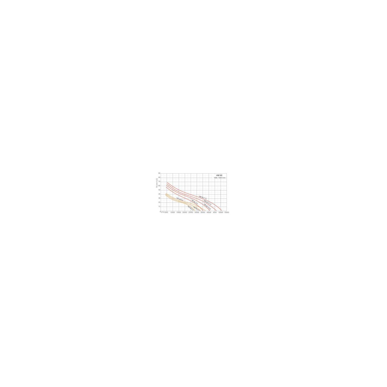 Ventilateurs axiaux tubulaires HMA Ø90T4 4