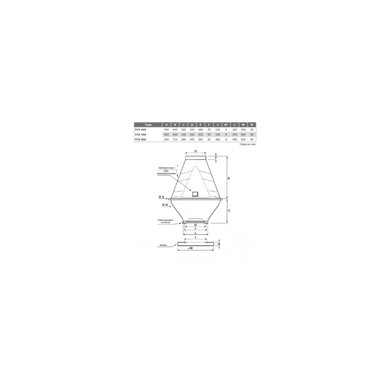 Tourelle toiture centrifuge à jet vertical en polypropylène Ø35M4
