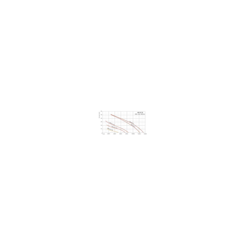Ventilateurs axiaux tubulaires HM Ø45T6 1/6
