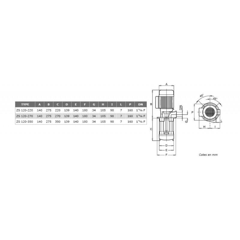 Pompes centrifuge roue ouverte H220mm basse pression 380V - 1.6Kw