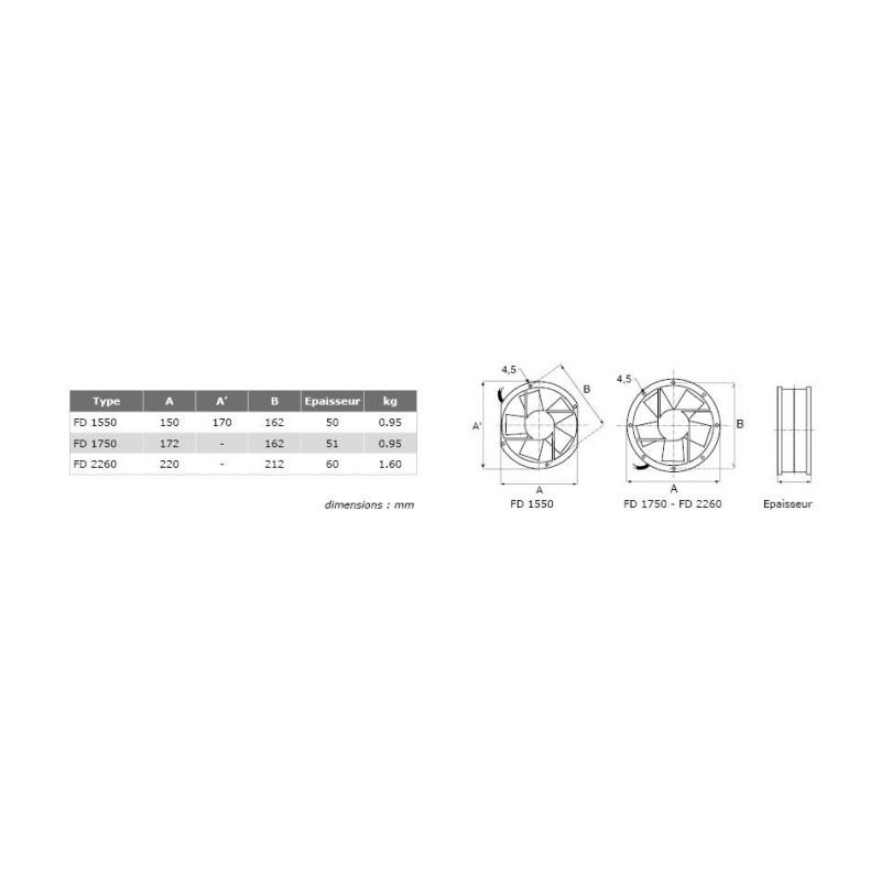 Ventilateur axial silencieux FD Circulaire Ø280