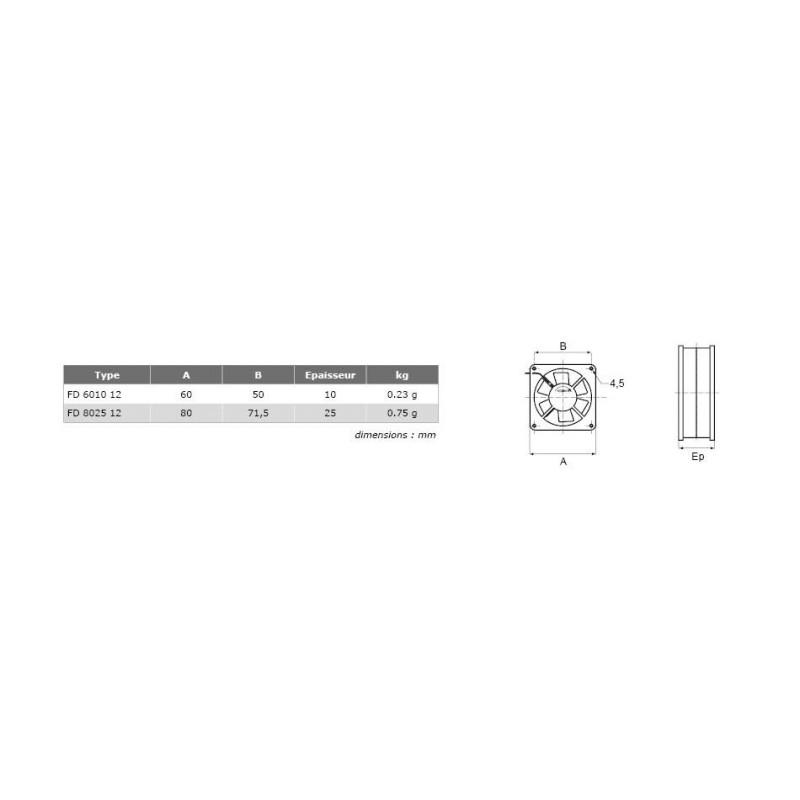 Ventilateur axial silencieux FD Courant Continu 80x25