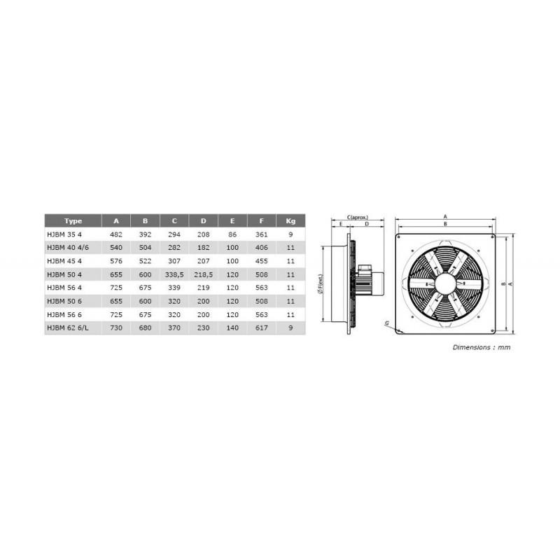 Ventilateur axial, platine Polyamide 354M12