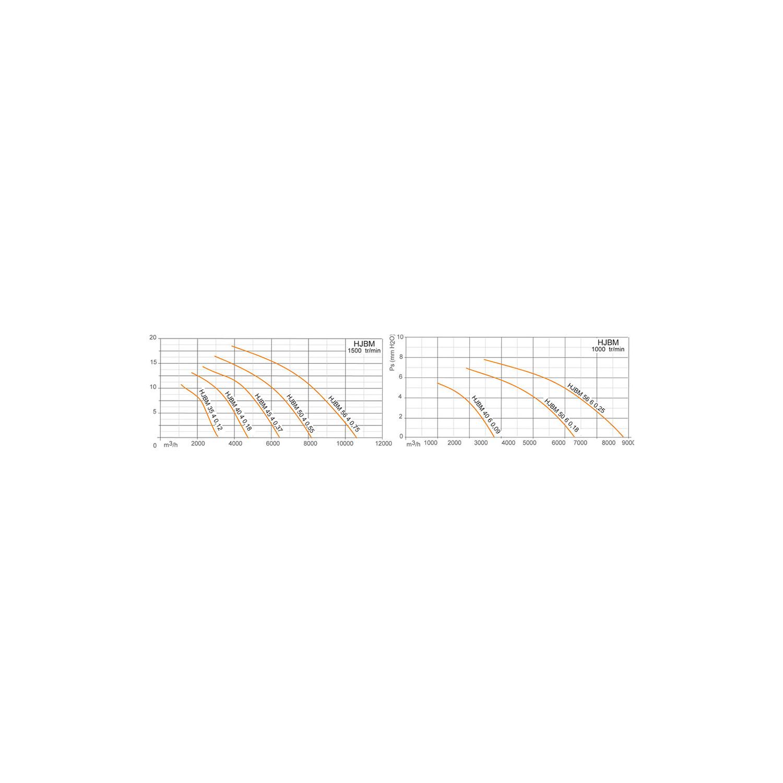 Ventilateur axial, platine polyamide  504M55