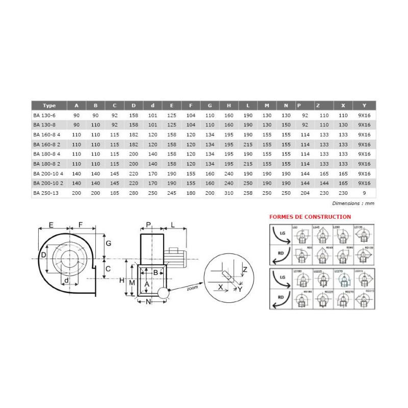 Ventilateur inox pour vapeurs corrosive BA Ø1308T4RRD